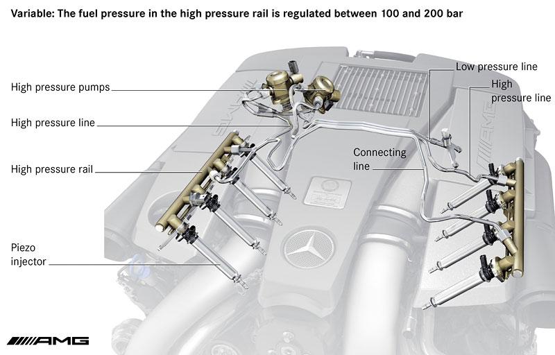 AMG má nový motor V8 5.5 Biturbo: - fotka 15