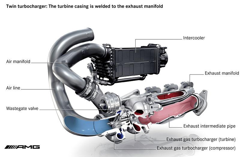 AMG má nový motor V8 5.5 Biturbo: - fotka 16