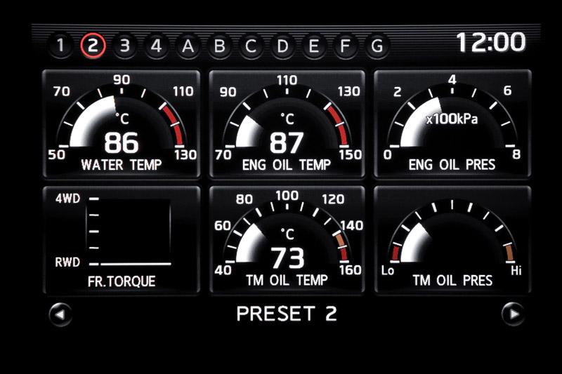 Nissan: nevypínejte u GT-R elektroniku, nebo přijdete o záruku: - fotka 47