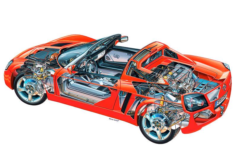 Pod lupou: Opel Speedster – Blesk nízko nad zemí: - fotka 32