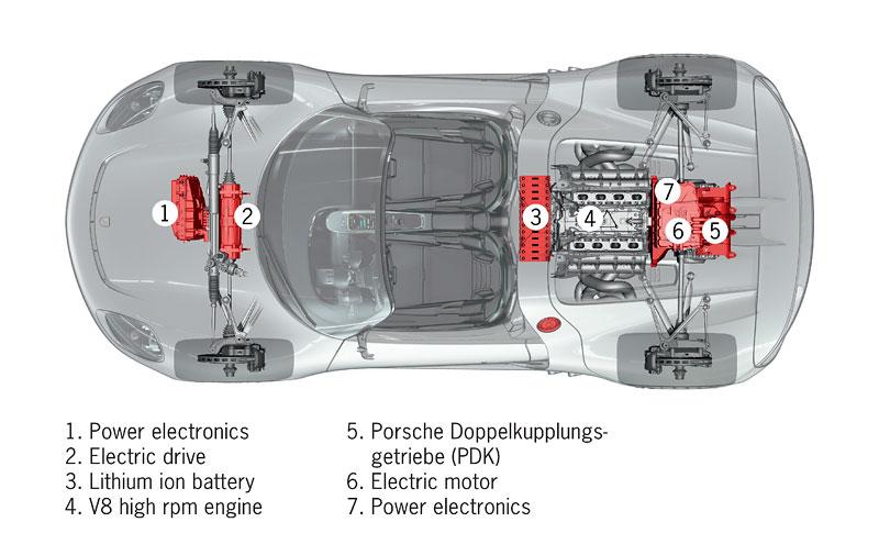Porsche 918 Spyder: cena stanovena na půl milionu euro: - fotka 41