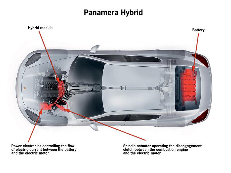 Porsche Panamera kompletně odhaleno - více informací! (+ nové foto): - fotka 33
