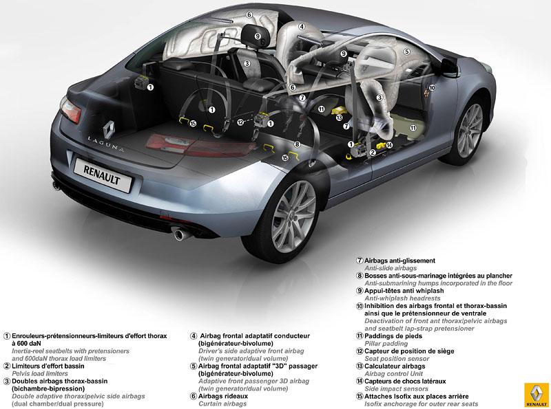 Renault Laguna Coupe přichází na český trh: - fotka 77