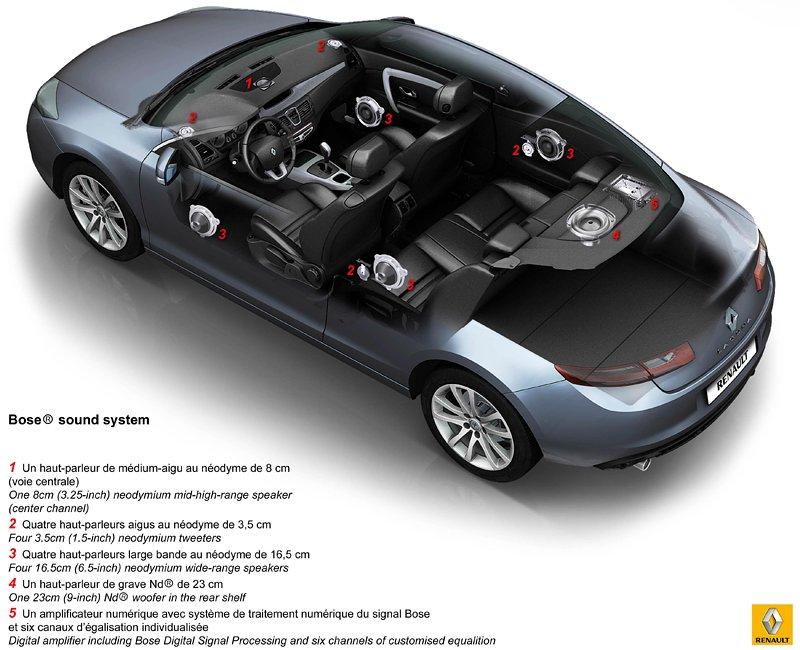 Renault Laguna Coupe přichází na český trh: - fotka 80