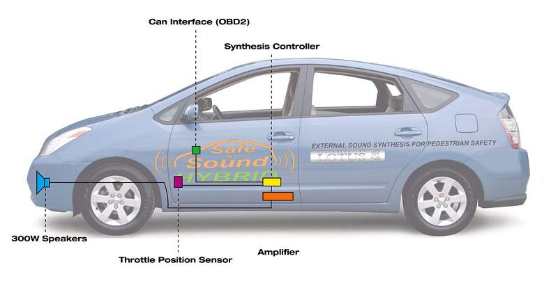 Zvukový tuning Lotusu pro hybridy a elektromobily: - fotka 2
