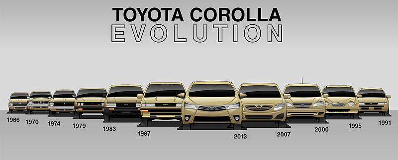 Evoluce legend. Podívejte se, jak se vyvíjely vozy, které jsou nejdéle ve výrobě: - fotka 14