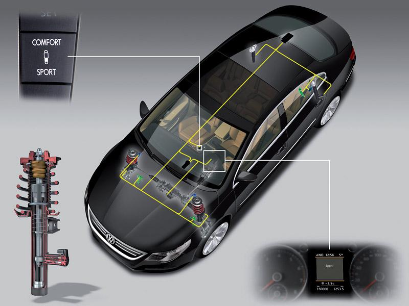 Volkswagen Passat CC nově jako pětimístný: - fotka 50