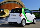 Smart ForTwo Electric Drive: Jeho produkce byla ukončena