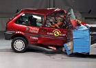 Euro NCAP představuje své plány pro blízkou budoucnost