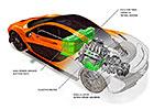 Osmiválec McLarenu P1 má původ v motoru Nissan z roku 1998!